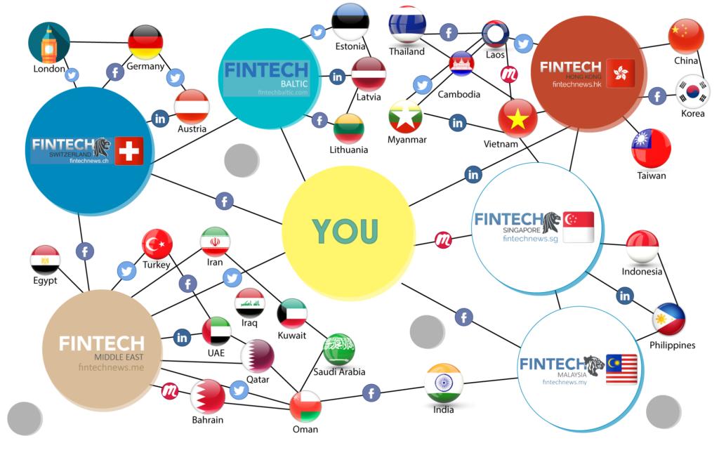 The Fintechnews network
