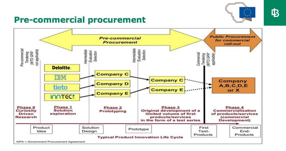Pre commercial procument