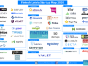 First Ever Latvia Fintech Startup Map Draft Released