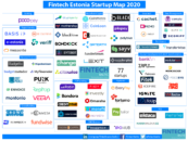 Estonia Fintech Startups Map 2020- First ever Draft of the Fintech Scene in Estonia