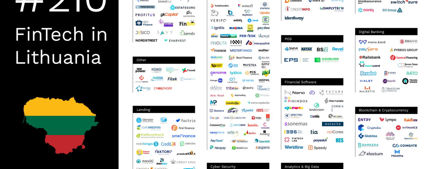 Lithuania's Fintech Landscape in 2019 and 2020 Startup Map