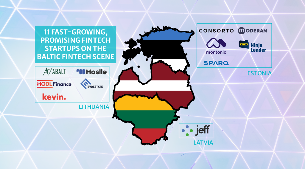 Fast-Growing, Promising Fintech Startups in Baltics. Consorto, Moderan, Montonio, Ninja Leader, Sparq, Okredo, Hassle, Hold Finance, Evo Estate, kevin., Jeff