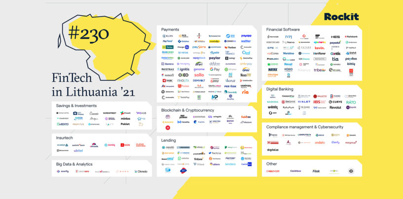 Booming: Lithuania's Fintech Report and Startup Map 2021